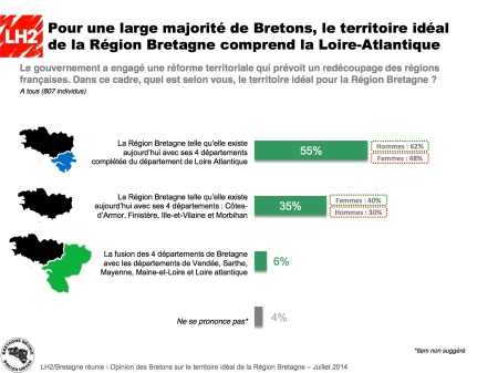 Sondage_LH2_Bretagne_Reunie_Reunification_44_BREIZH_p6