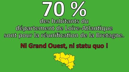 Sondage_Reunification_Bretagne_70_Pour_Loire_Atlantique_44_BREIZH-01